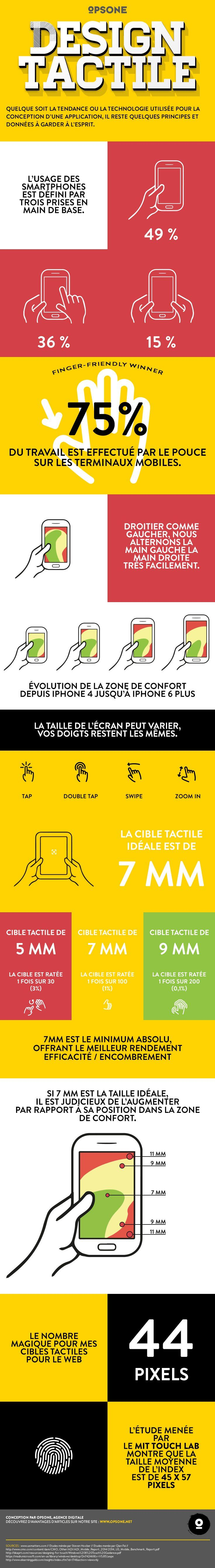 UX_Design_mobile_infographie