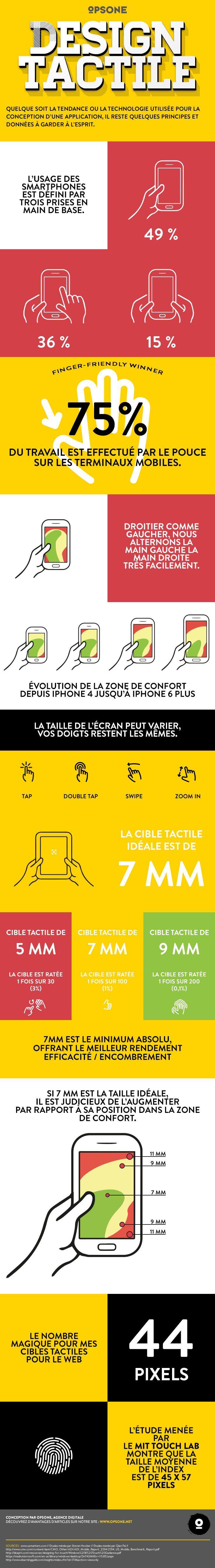 UX_Design_mobile_infographie
